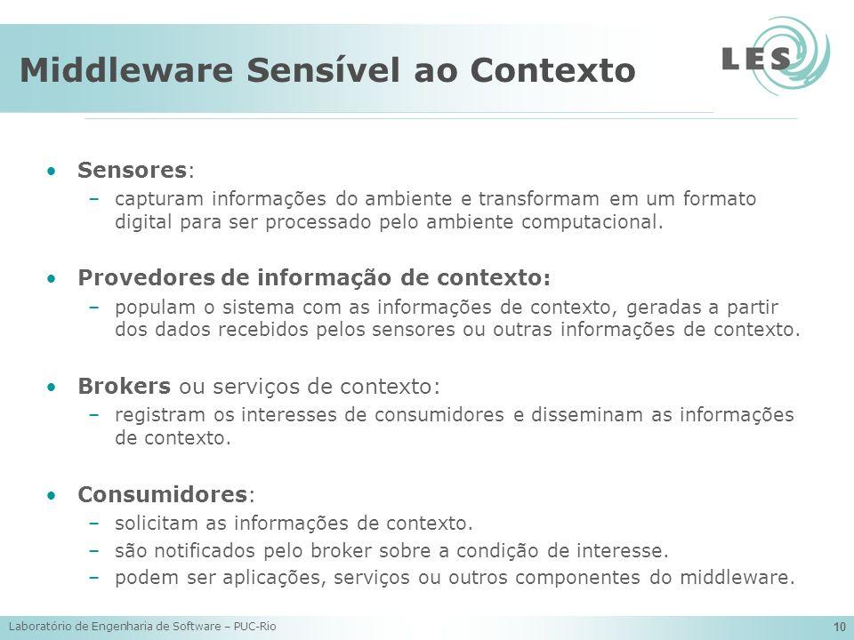 Middleware Sensível ao Contexto