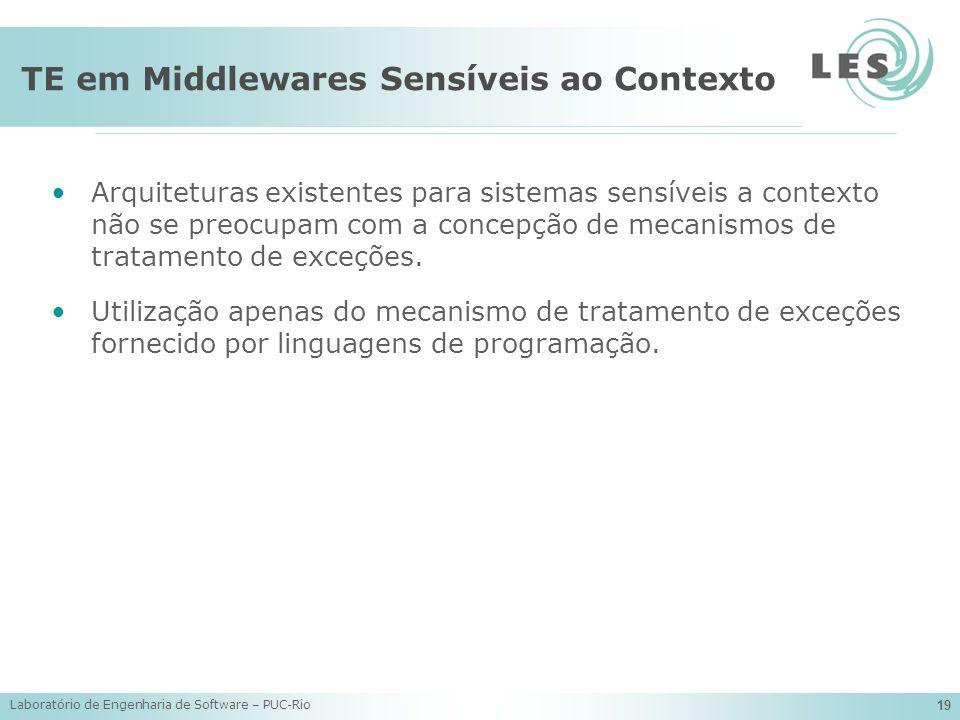 TE em Middlewares Sensíveis ao Contexto