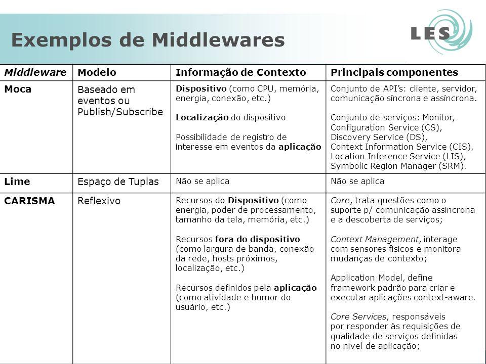Exemplos de Middlewares