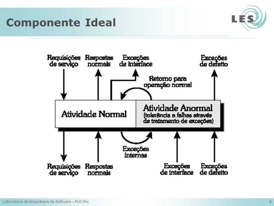 Componente Ideal Laboratório de Engenharia de Software – PUC-Rio