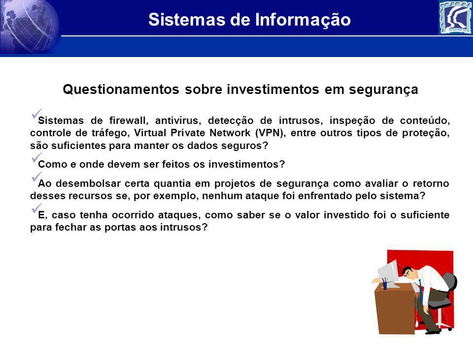 Questionamentos sobre investimentos em segurança