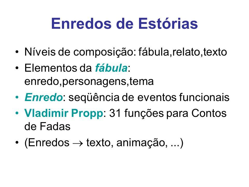 Enredos de Estórias Níveis de composição: fábula,relato,texto