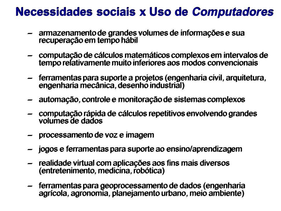 Necessidades sociais x Uso de Computadores