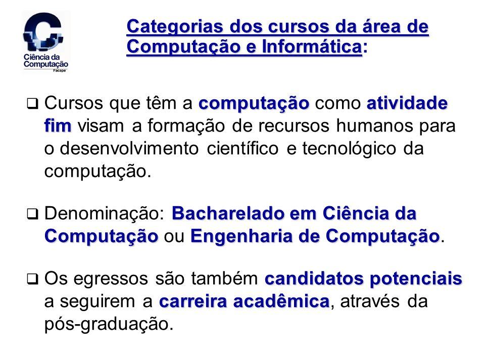 Categorias dos cursos da área de Computação e Informática: