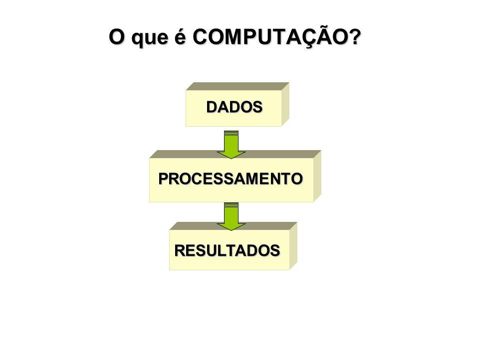 O que é COMPUTAÇÃO DADOS PROCESSAMENTO RESULTADOS