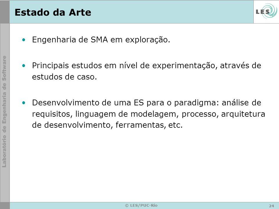 Estado da Arte Engenharia de SMA em exploração.