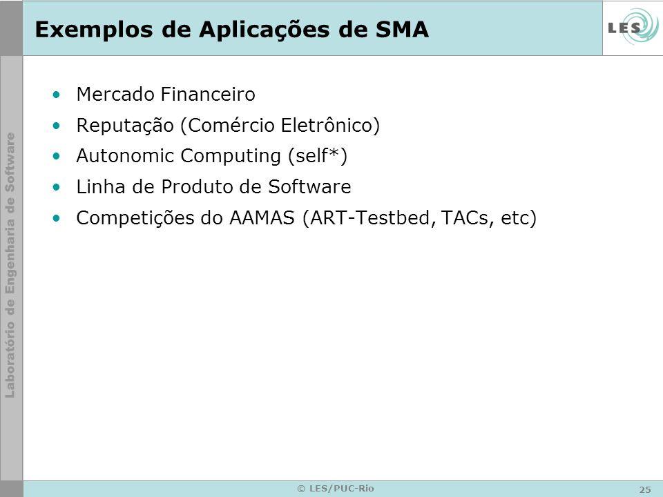 Exemplos de Aplicações de SMA