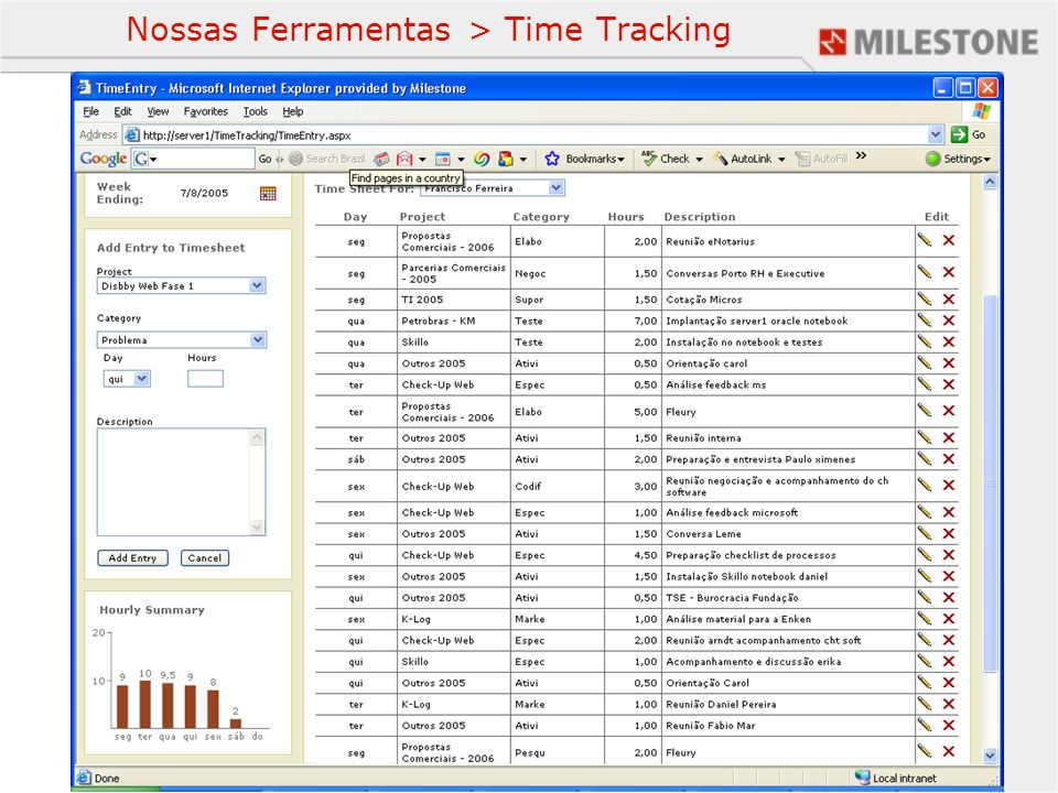 Nossas Ferramentas > Time Tracking