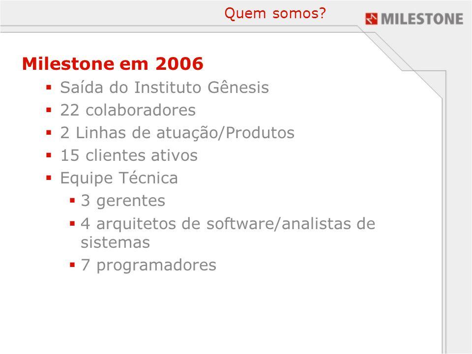 Milestone em 2006 Saída do Instituto Gênesis 22 colaboradores