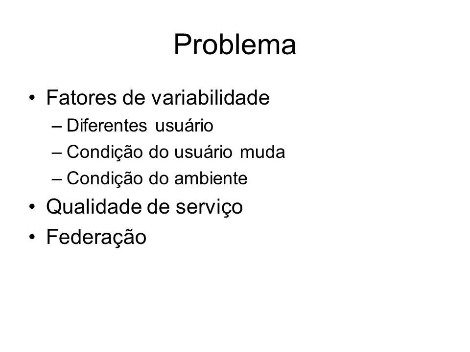 Problema Fatores de variabilidade Qualidade de serviço Federação