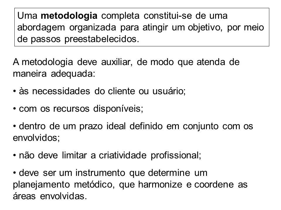 Uma metodologia completa constitui-se de uma abordagem organizada para atingir um objetivo, por meio de passos preestabelecidos.