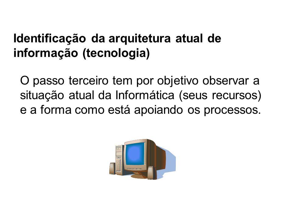 Identificação da arquitetura atual de informação (tecnologia)