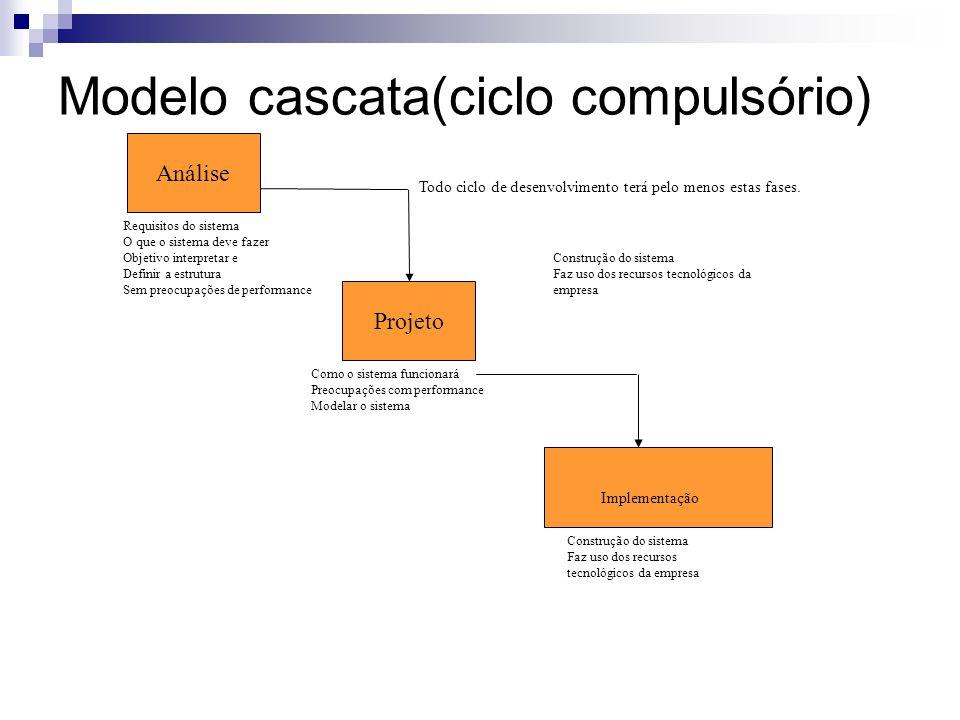 Modelo cascata(ciclo compulsório)