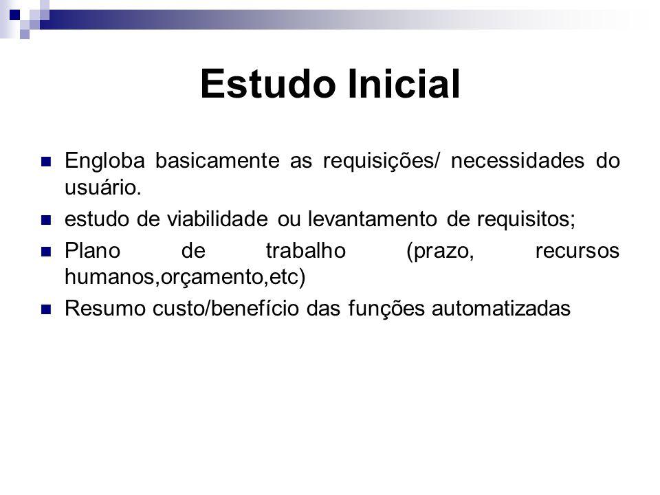 Estudo Inicial Engloba basicamente as requisições/ necessidades do usuário. estudo de viabilidade ou levantamento de requisitos;