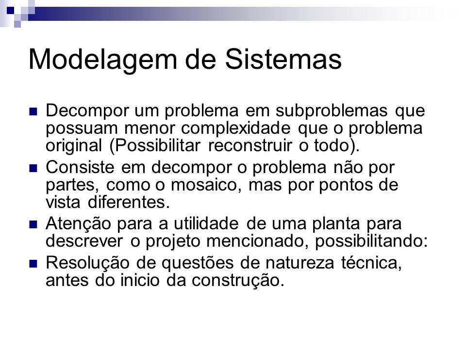 Modelagem de Sistemas Decompor um problema em subproblemas que possuam menor complexidade que o problema original (Possibilitar reconstruir o todo).