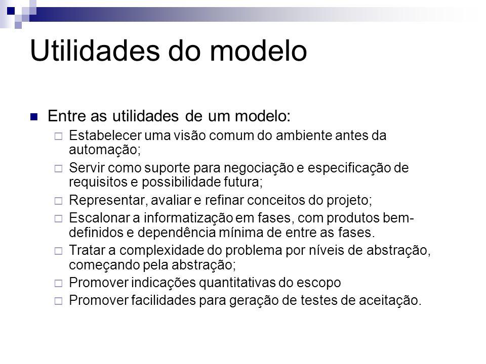 Utilidades do modelo Entre as utilidades de um modelo: