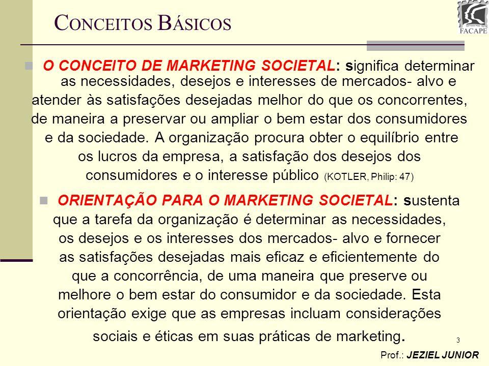 CONCEITOS BÁSICOS O CONCEITO DE MARKETING SOCIETAL: significa determinar as necessidades, desejos e interesses de mercados- alvo e.