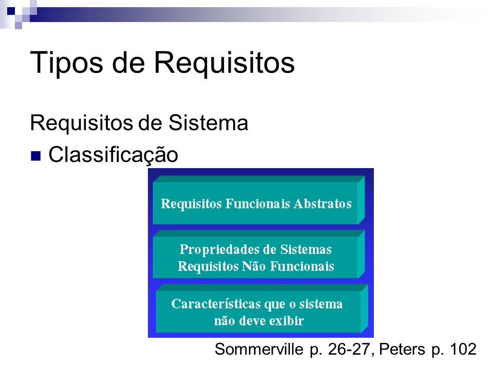 Tipos de Requisitos Requisitos de Sistema Classificação