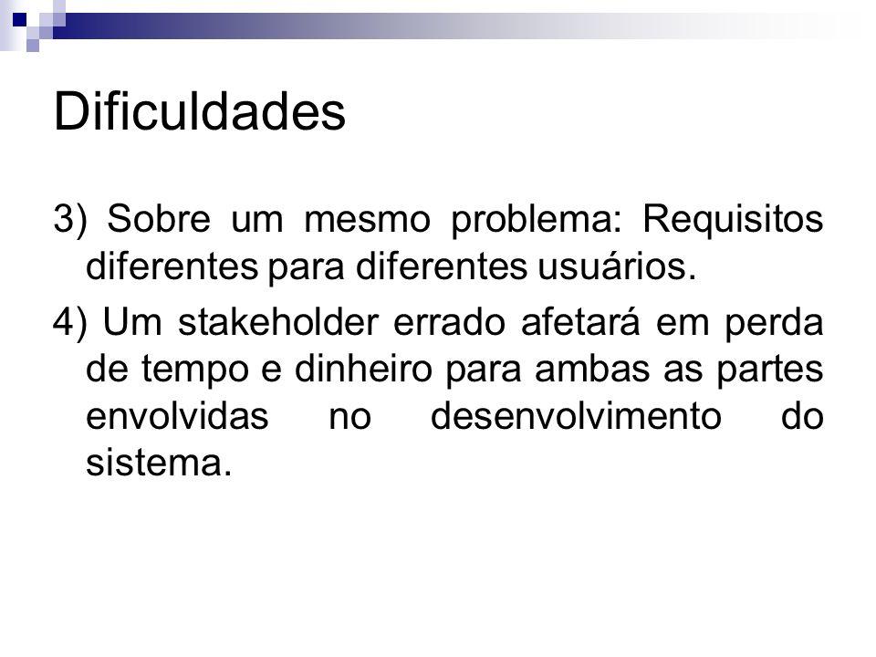 Dificuldades 3) Sobre um mesmo problema: Requisitos diferentes para diferentes usuários.