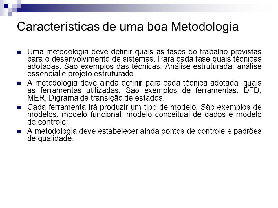 Características de uma boa Metodologia