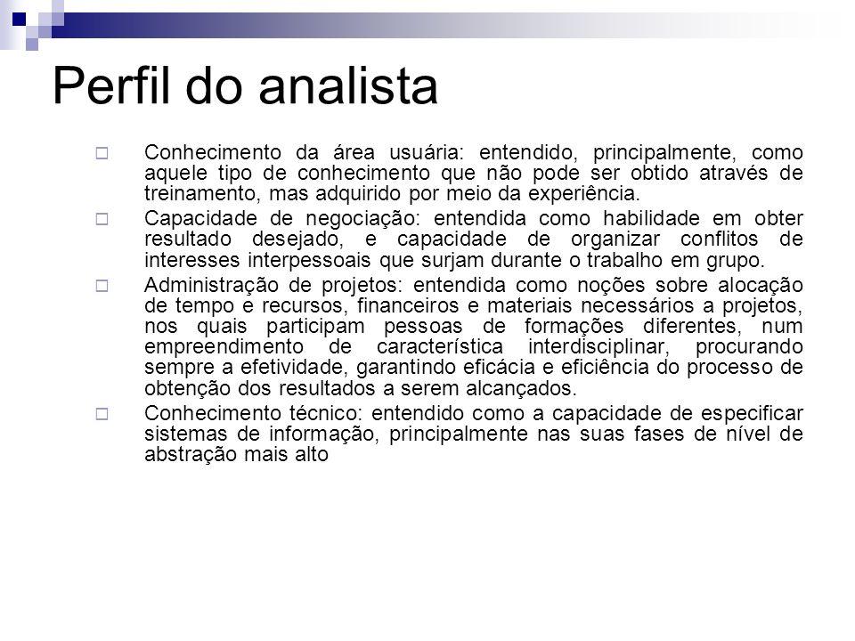 Perfil do analista