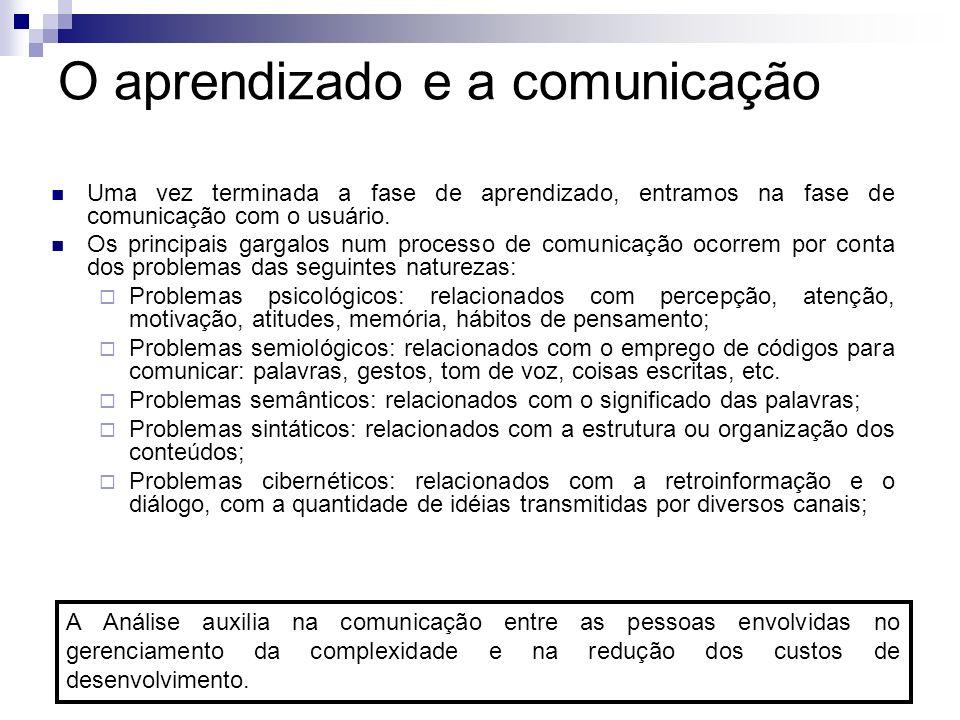 O aprendizado e a comunicação
