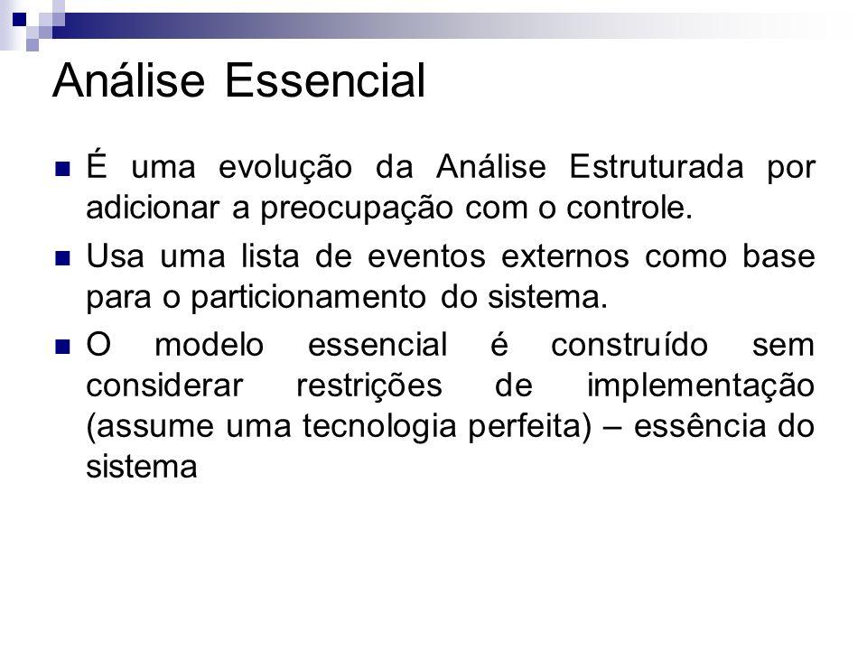 Análise EssencialÉ uma evolução da Análise Estruturada por adicionar a preocupação com o controle.