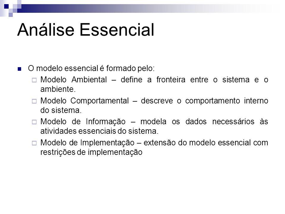 Análise Essencial O modelo essencial é formado pelo: