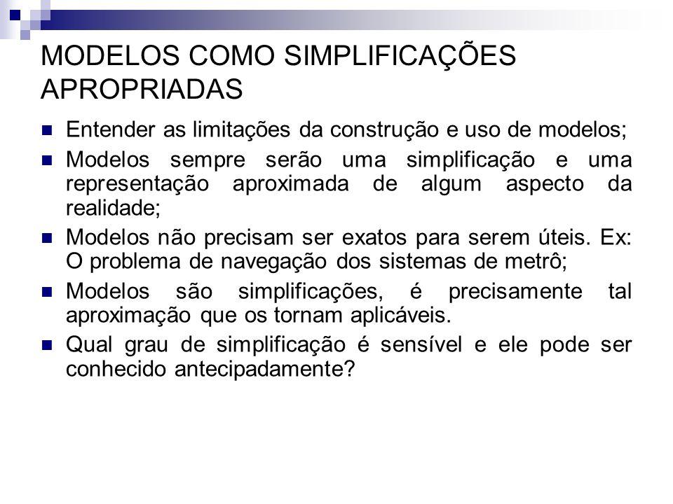 MODELOS COMO SIMPLIFICAÇÕES APROPRIADAS