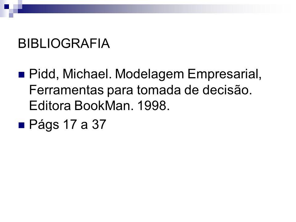 BIBLIOGRAFIA Pidd, Michael. Modelagem Empresarial, Ferramentas para tomada de decisão. Editora BookMan. 1998.