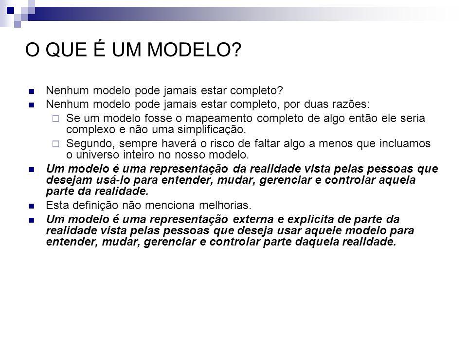 O QUE É UM MODELO Nenhum modelo pode jamais estar completo