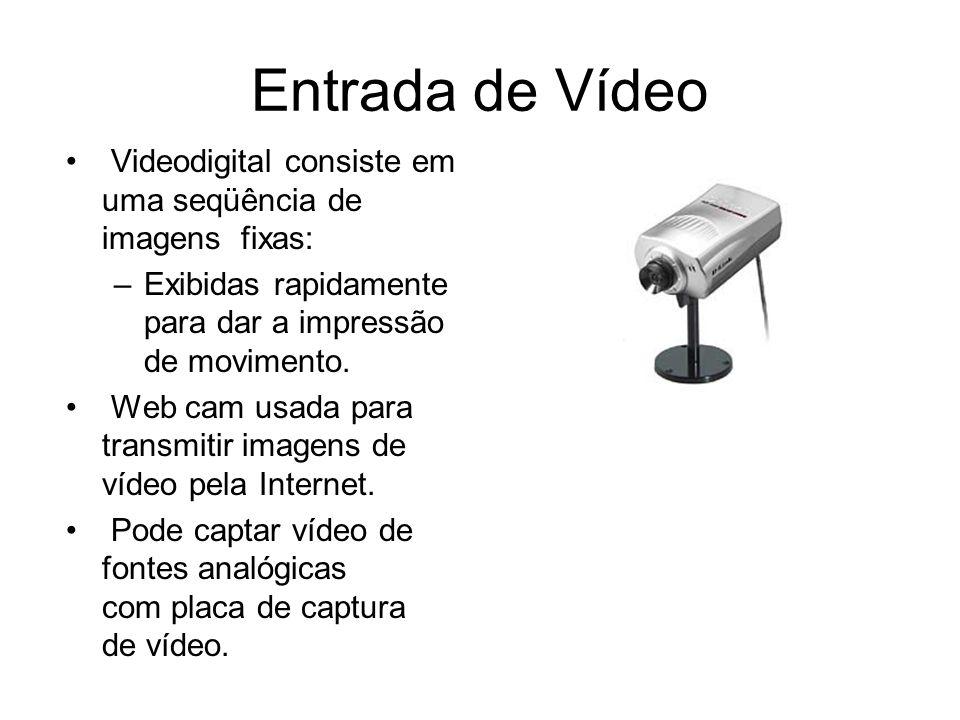 Entrada de VídeoVideodigital consiste em uma seqüência de imagens fixas: Exibidas rapidamente para dar a impressão de movimento.