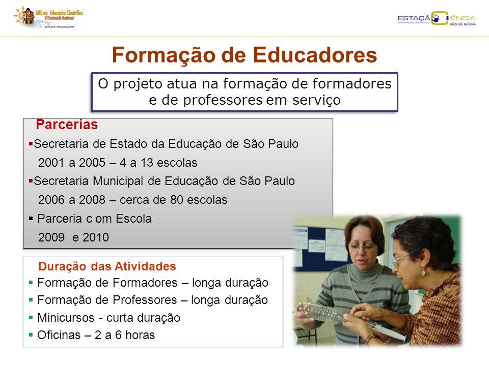 Formação de Educadores