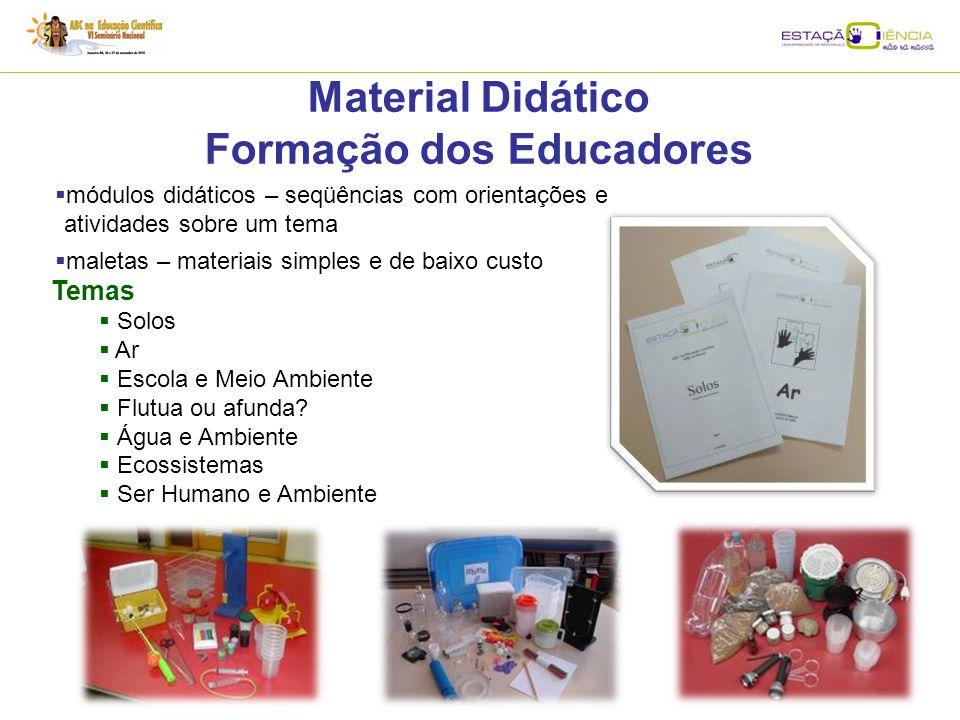 Material Didático Formação dos Educadores