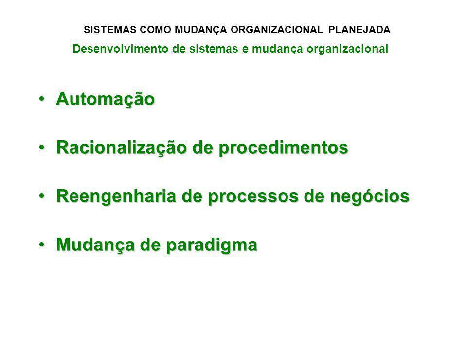 Racionalização de procedimentos Reengenharia de processos de negócios