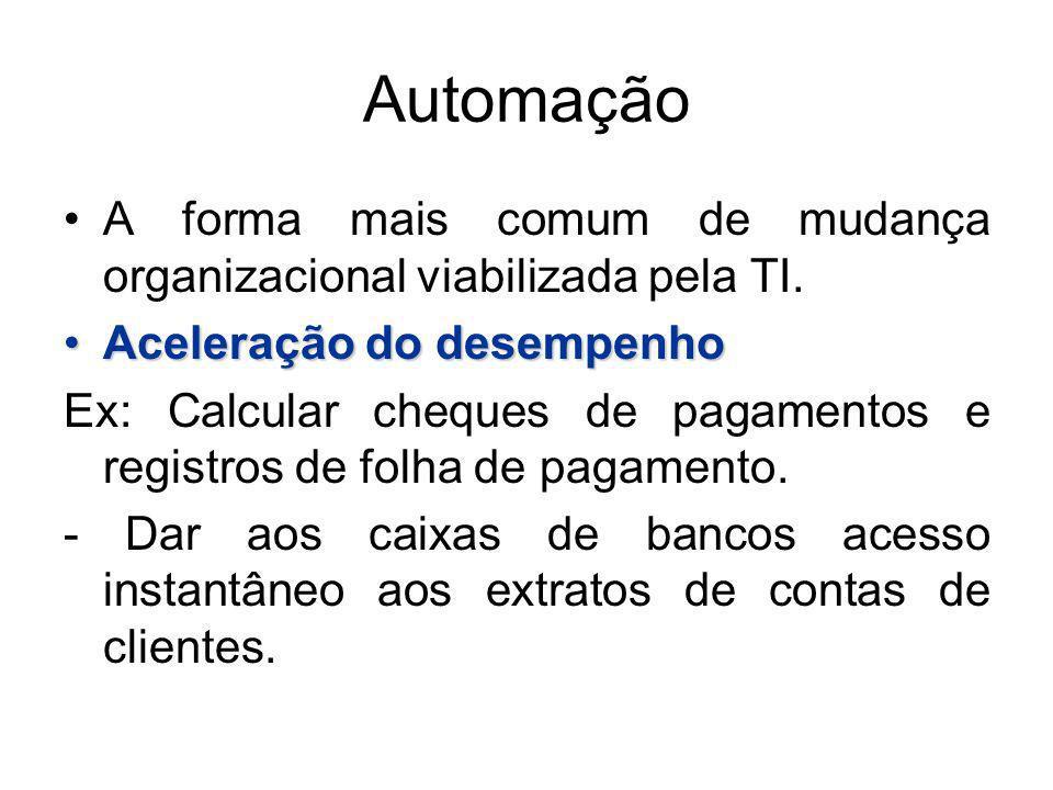 Automação A forma mais comum de mudança organizacional viabilizada pela TI. Aceleração do desempenho.