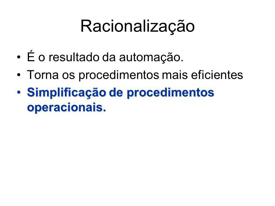 Racionalização É o resultado da automação.