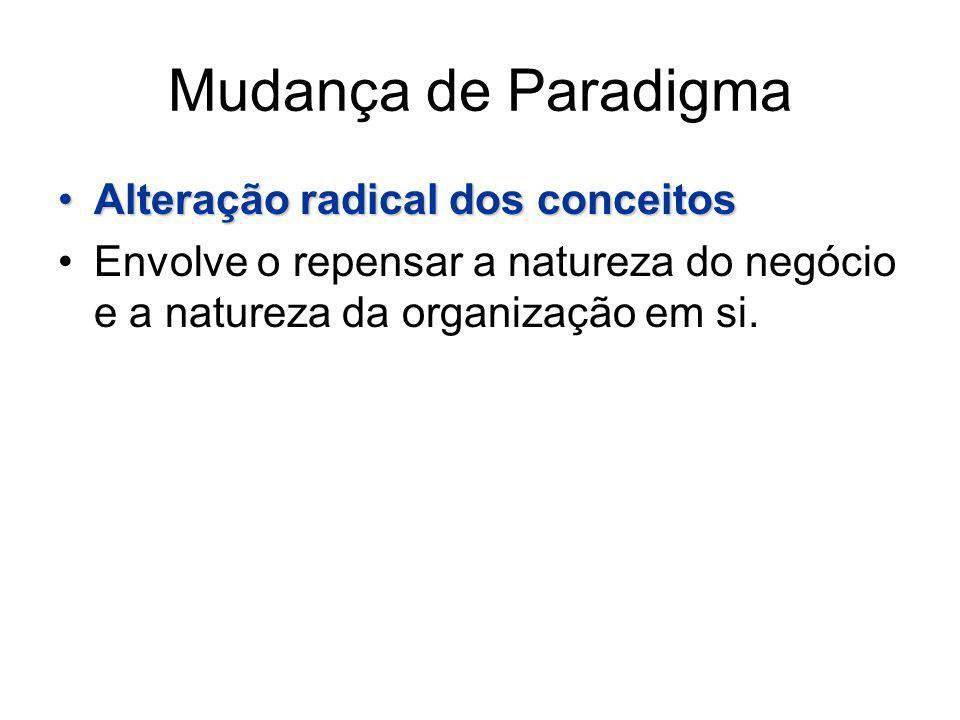 Mudança de Paradigma Alteração radical dos conceitos