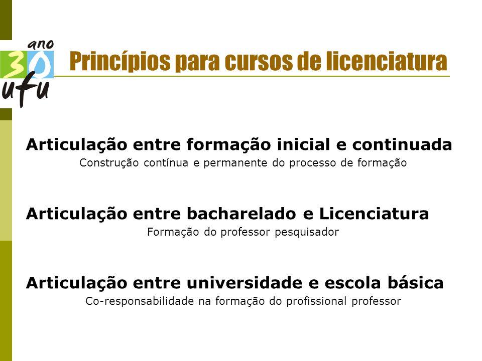 Princípios para cursos de licenciatura