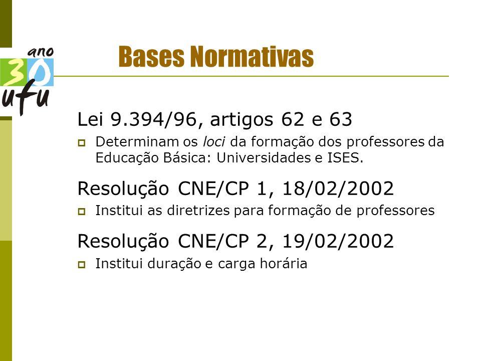 Bases Normativas Lei 9.394/96, artigos 62 e 63
