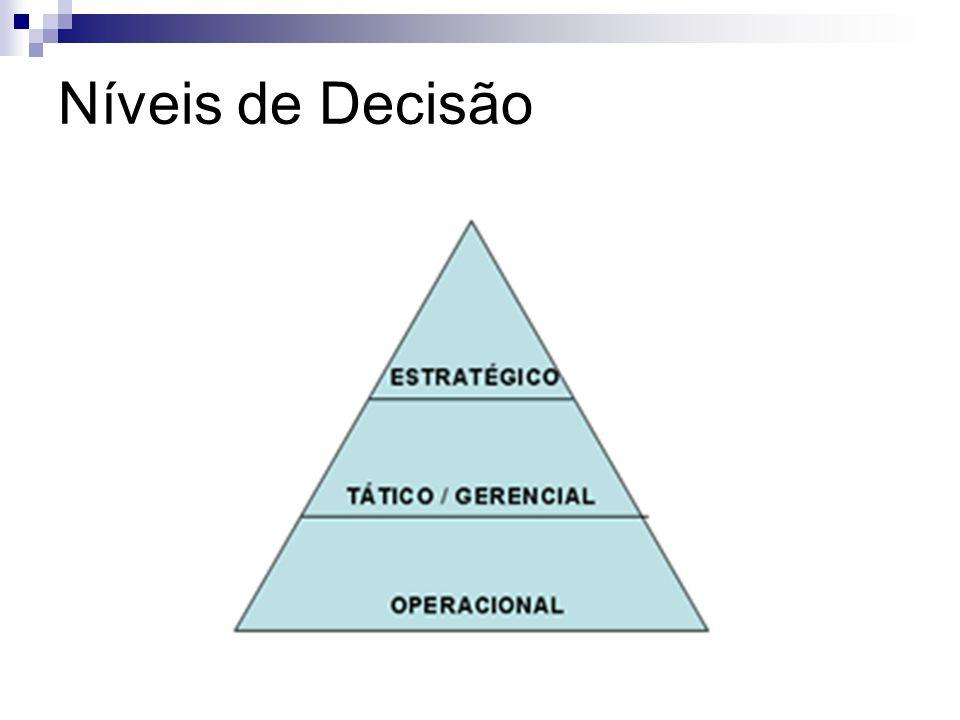 Níveis de Decisão
