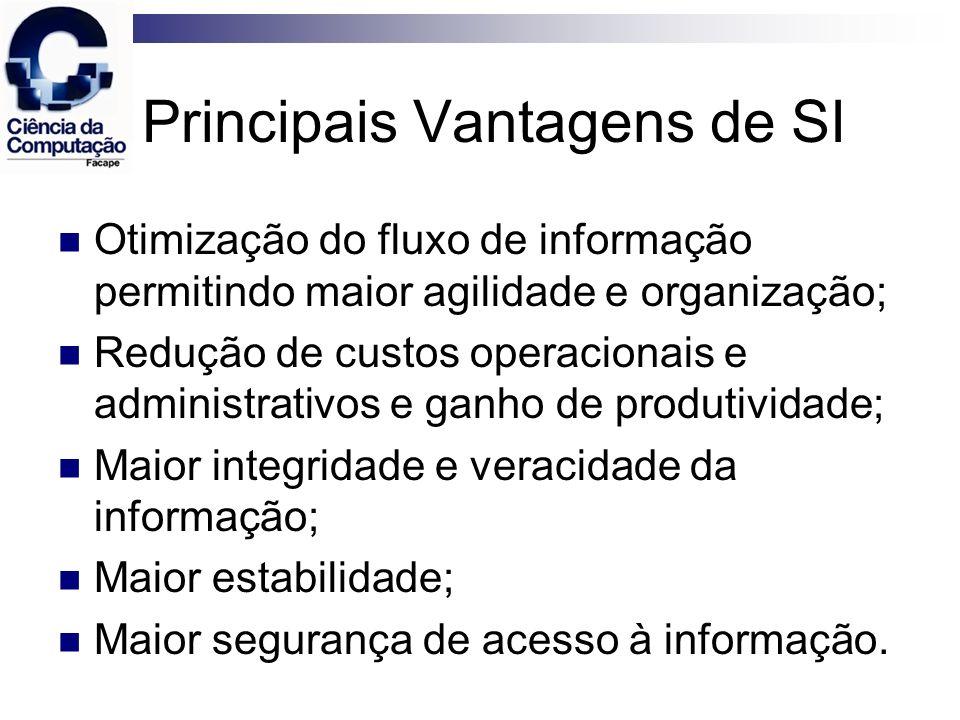 Principais Vantagens de SI