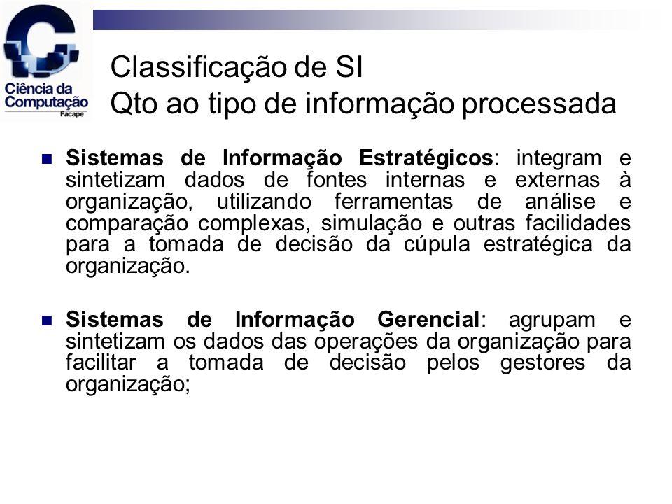 Classificação de SI Qto ao tipo de informação processada