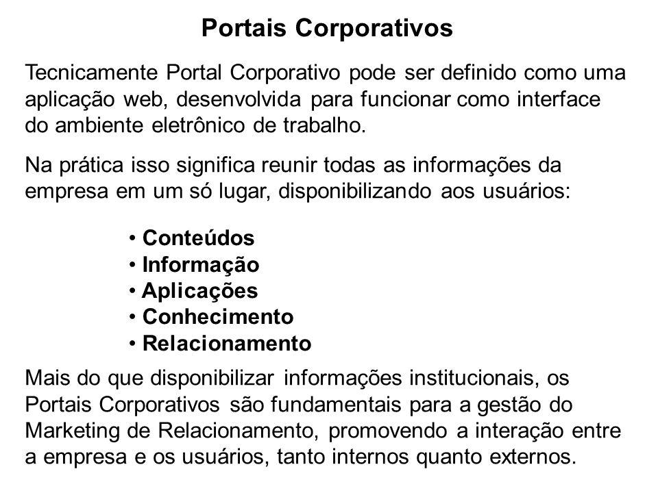 Portais Corporativos