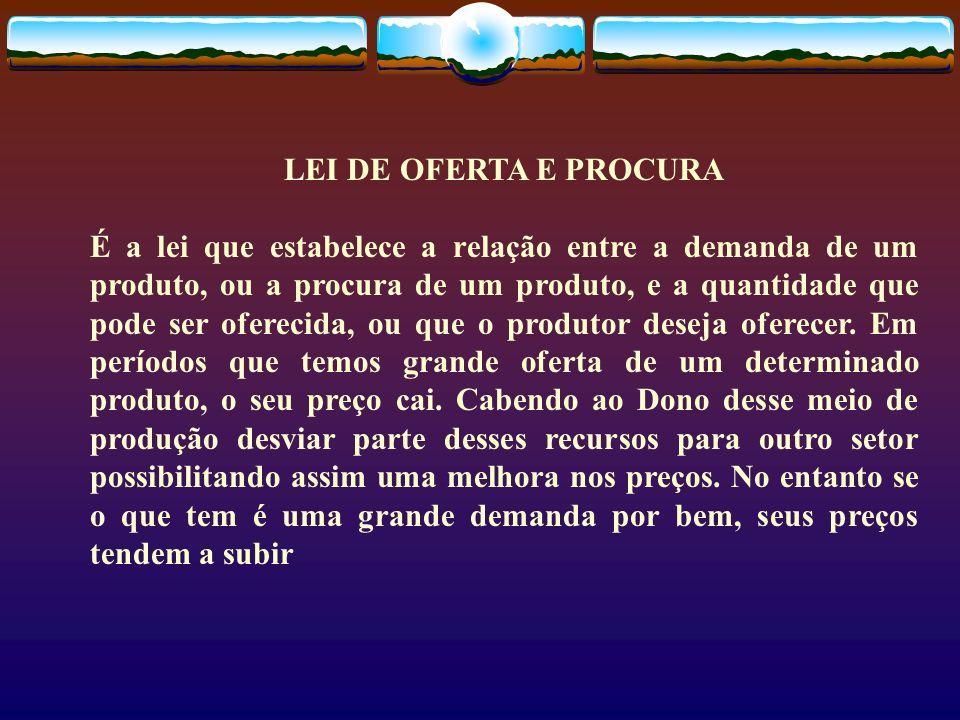LEI DE OFERTA E PROCURA