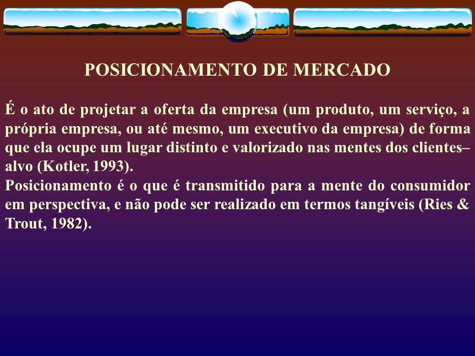 POSICIONAMENTO DE MERCADO