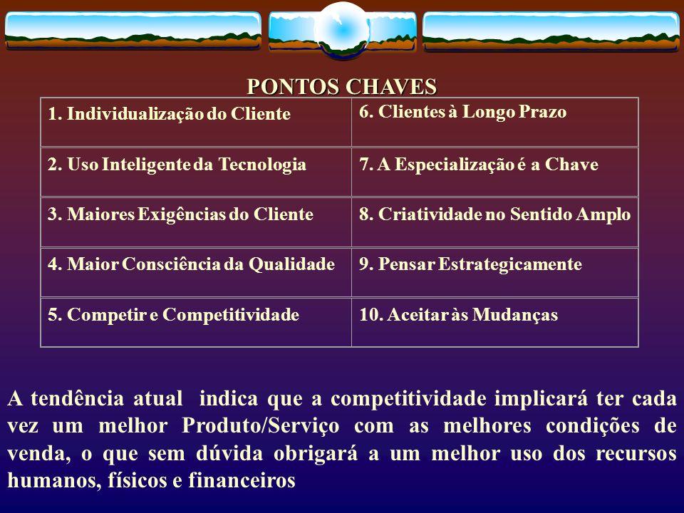 PONTOS CHAVES 1. Individualização do Cliente. 6. Clientes à Longo Prazo. 2. Uso Inteligente da Tecnologia.