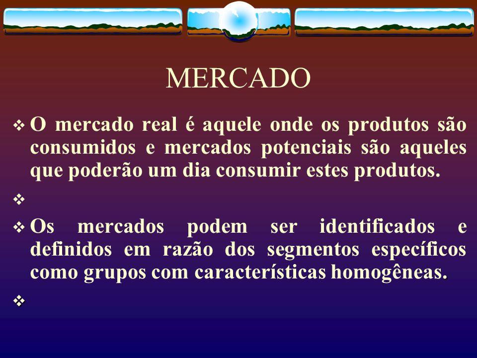 MERCADO O mercado real é aquele onde os produtos são consumidos e mercados potenciais são aqueles que poderão um dia consumir estes produtos.