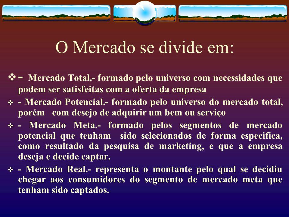 O Mercado se divide em: - Mercado Total.- formado pelo universo com necessidades que podem ser satisfeitas com a oferta da empresa.