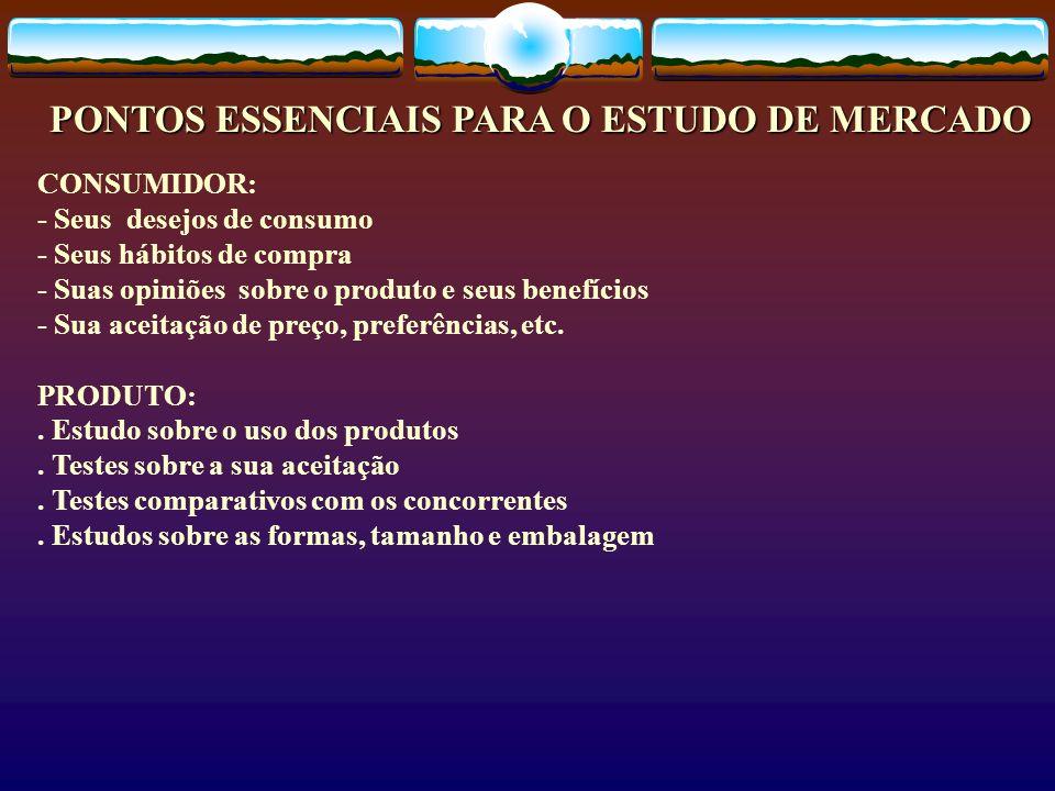 PONTOS ESSENCIAIS PARA O ESTUDO DE MERCADO